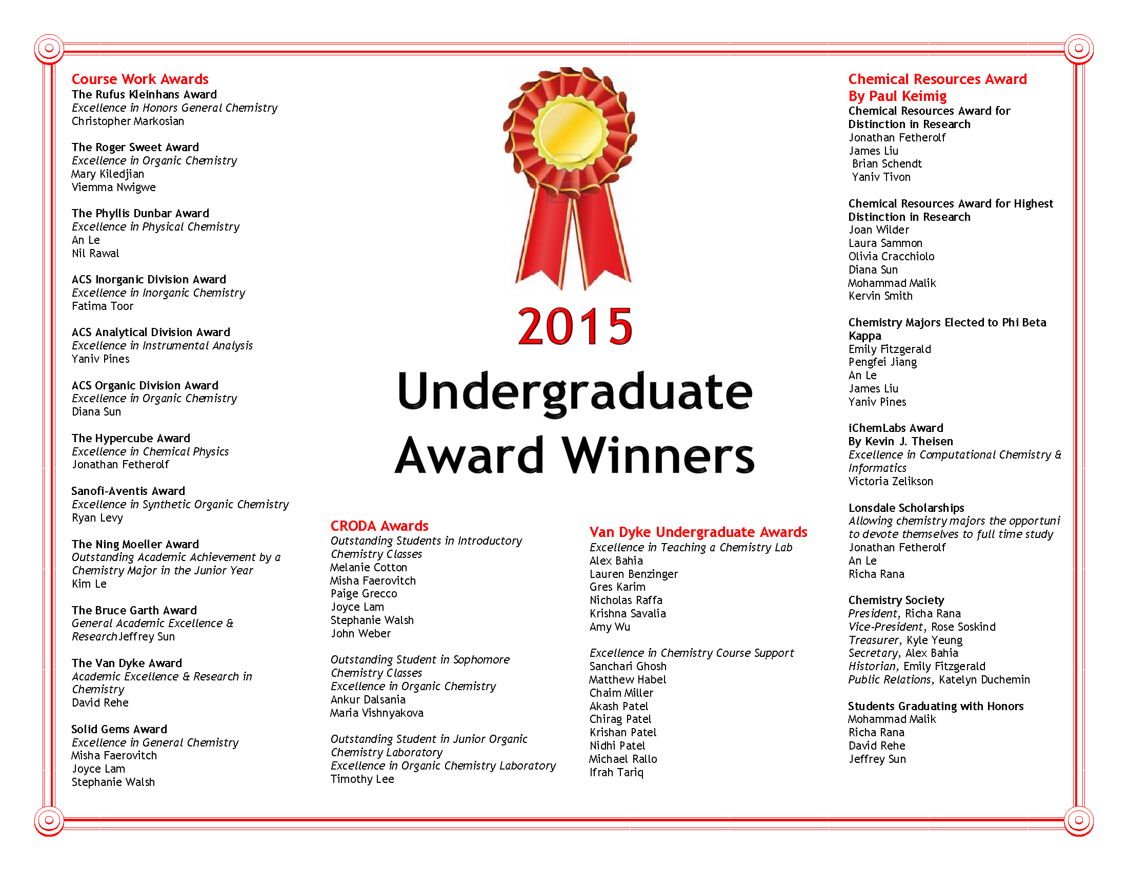 2015 Undergrad Awards