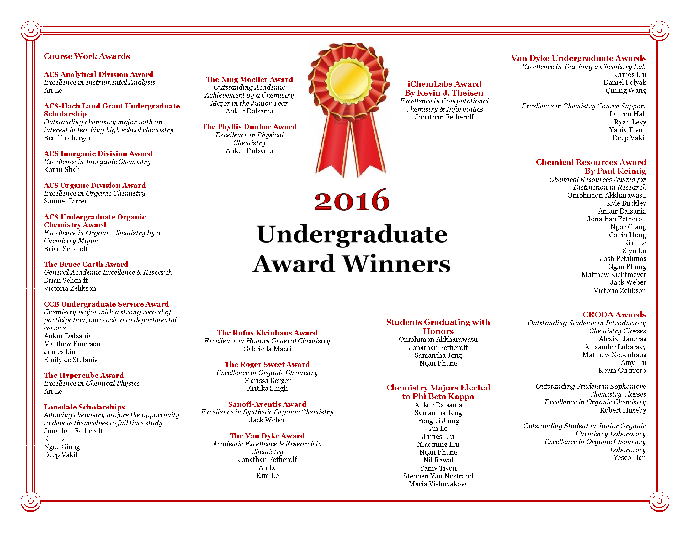 2016 Undergrad Awards